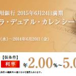 スウェーデン輸出信用銀行 2015年6月24日満期 円/トルコ・リラ・デュアル・カレンシー債券(円償還条項付)
