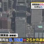 25ヶ月連続で実質賃金はマイナス!日本の総人口は6年連続減少!今の40代以下は将来の為に「年金プラスアルファの資産」を自分で作りましょう。