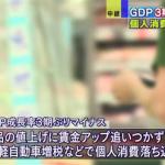 3期ぶりに日本のGDPがマイナス圏へ!実質賃金が増えないので個人消費が増えるはずもなく、それでも今後さらなる増税へ。しかし老後は確実にやってくる(現役世代からの積立投資で備えを)
