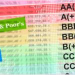 主要国の国債格付けと2つの格付け方法(依頼格付けと勝手格付け)