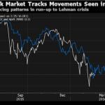 各社ストラテジストによる2016年末の日本株式のターゲット見直しが相次ぐ