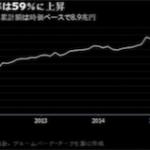日銀保有の日本株式EFT累計額は8.9兆円で保有率59%!〜作られた日本株式市場〜