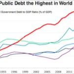 仮に日本が破綻した場合に困る人、困らない人(「日銀破綻で日本円が無価値になるリスク」)