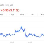 中長期の「分散投資」が重要(「東芝」従業員持株会を考える)