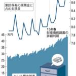 タンス預金が3年で30%増加の理由は財政問題(将来の増税)とマイナンバーでの資産把握