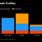 米国利上げでアジア債券&アジア通貨投資への転換点迫る?