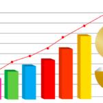 2017年既にプラス17%台のロング(買建)オンリーのオフショアファンドは利確タイミング?