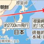 ミサイルが落ちてきそうな日本の「日本円(JPY)」が買われ円高になるのは何故?