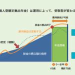【年金制度】iDeCoの加入者総数が65万人を突破!でも、iDeCoで年金は殖えるの?
