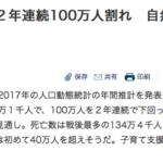 【年金問題】こどもが産まれず、高齢者が増え、人口が減る日本社会で生き抜く方法