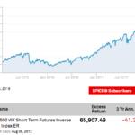 VIX指数の急変動に追いつけずに野村の「NEXT NOTES S&P500 VIX インバースETN(2049)」償還/上場廃止が決定