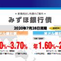 2020年7月28日満期(5年債)みずほ銀行債・豪ドル建/米ドル建