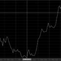 今後の米ドル日本円の為替ってど〜なるの?通貨分散はリスク分散!
